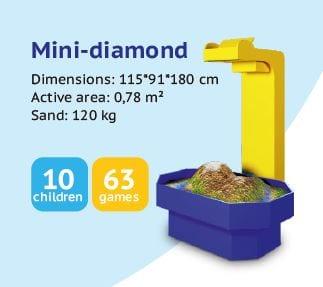 Magic sand box