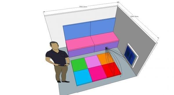 Serene Sensory Room Range Bundle 1