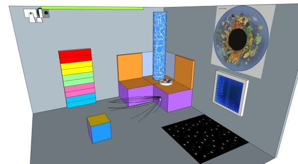 The Sensory Room Package 2 close up